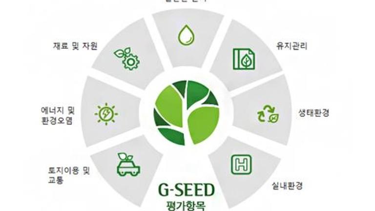 G-SEED 검·인증 분리 추진