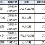 【ゲームガイド】ワールドボス | スピリットウィッシュ〜三英雄と冒険の大地〜
